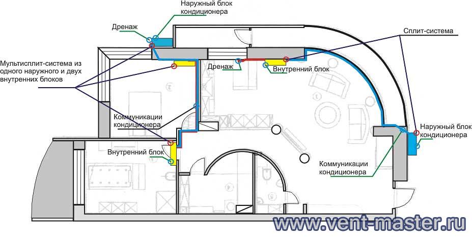 Схема работы мульти сплит-системы